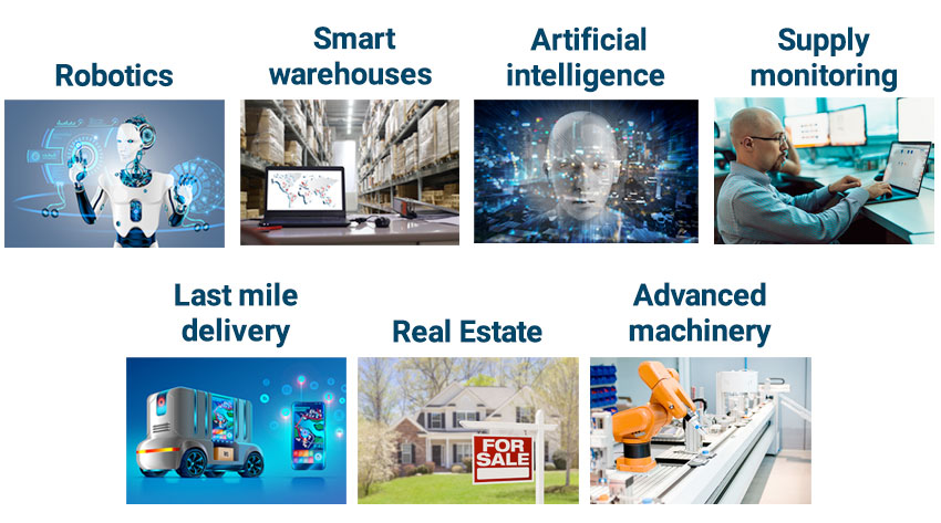 Robotics, Smart warehouses, Artificial intelligence, Supply monitoring, Last mile delivery, Real Estate, Advanced Machinery